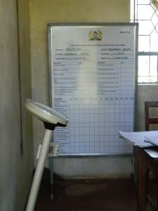 The Water Project : kenya4281-08-imulama-dispensary-data