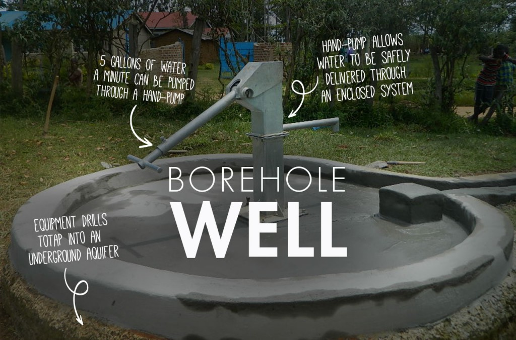 Borehole and Hand Pump