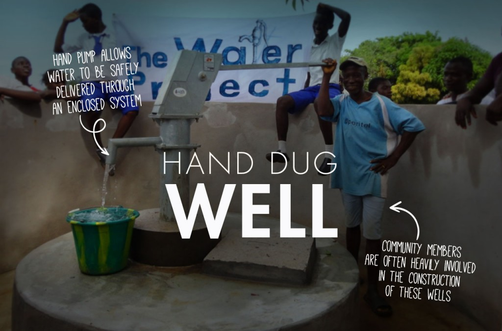 Dug Well and Hand Pump