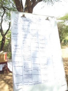 The Water Project : 3-kenya4476-training