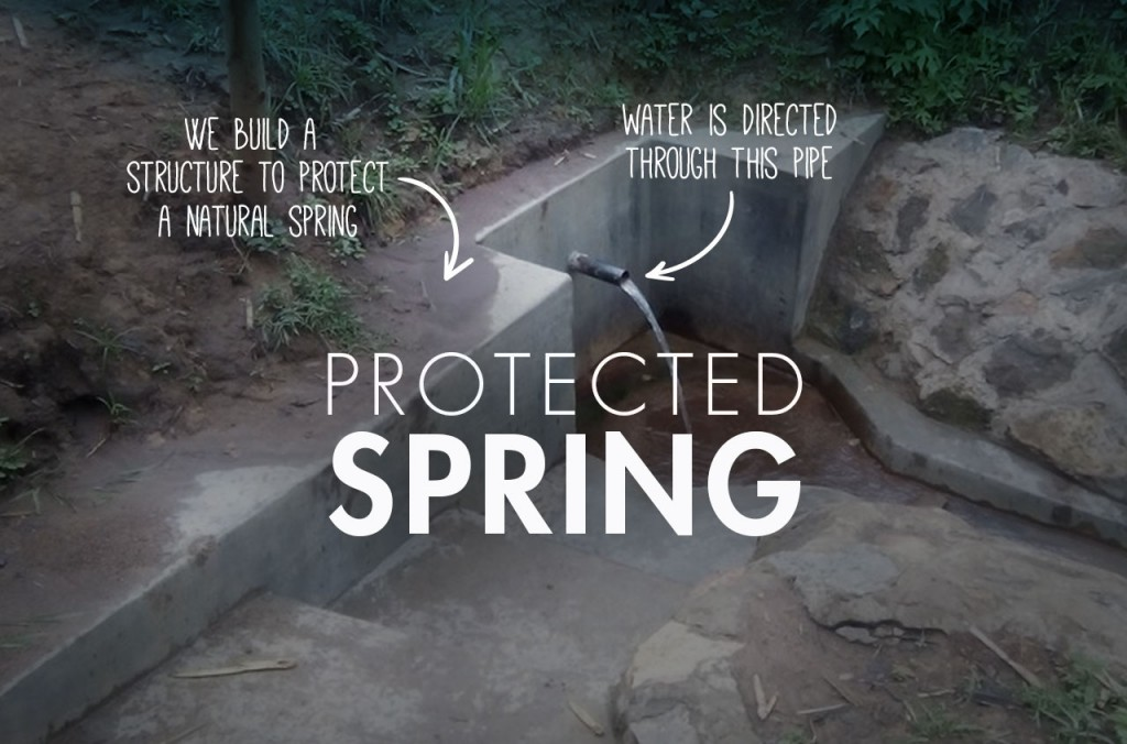 protected-spring