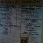 The Water Project: Esibeye Primary School -  School Information