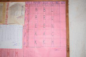 The Water Project:  School Schedule