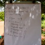 The Water Project: Syatu Community A -  Action Plan Review