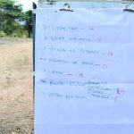 The Water Project: Uthunga Community -  Action Plan