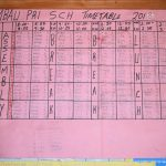 The Water Project: AIC Mbao Primary School -  School Schedule