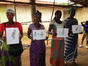 The Water Project:  Training Participation