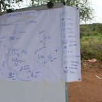 The Water Project: Katuluni Community B -  Training
