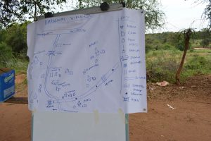 The Water Project:  Training