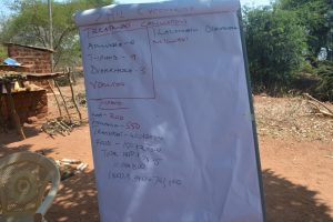 The Water Project:  Training Materials