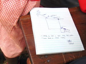 The Water Project:  A Student Diagrams Rain Tank Parts During Training