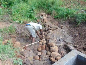 The Water Project:  Clay Works And Backfilling