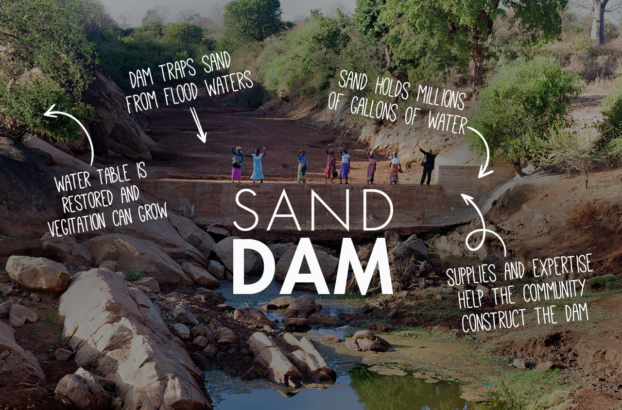 Sand Dam - Weir - Sub-Surface Dam