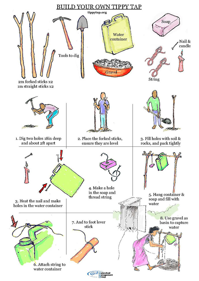 Lesson plan hand washing hang ups